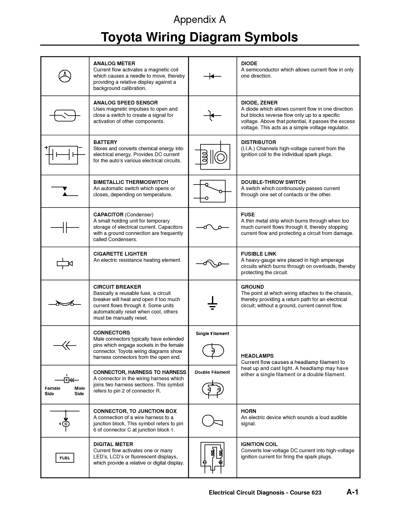 Electrical Wiring Diagram Legend Electrical wiring