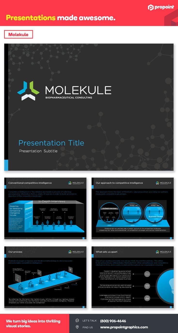 A Propoint Original | Marketing Suite Presentation for Molekule Pharmaceuticals