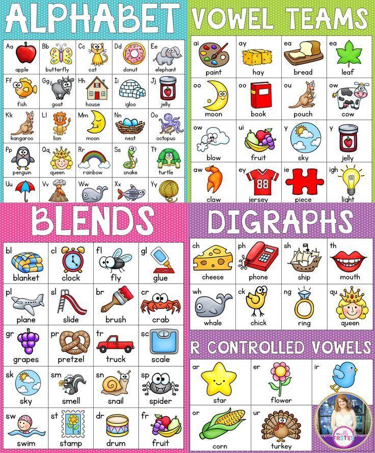 Alphabet and Phonics Charts Chart, Phonics chart and Phonics - phonics alphabet chart