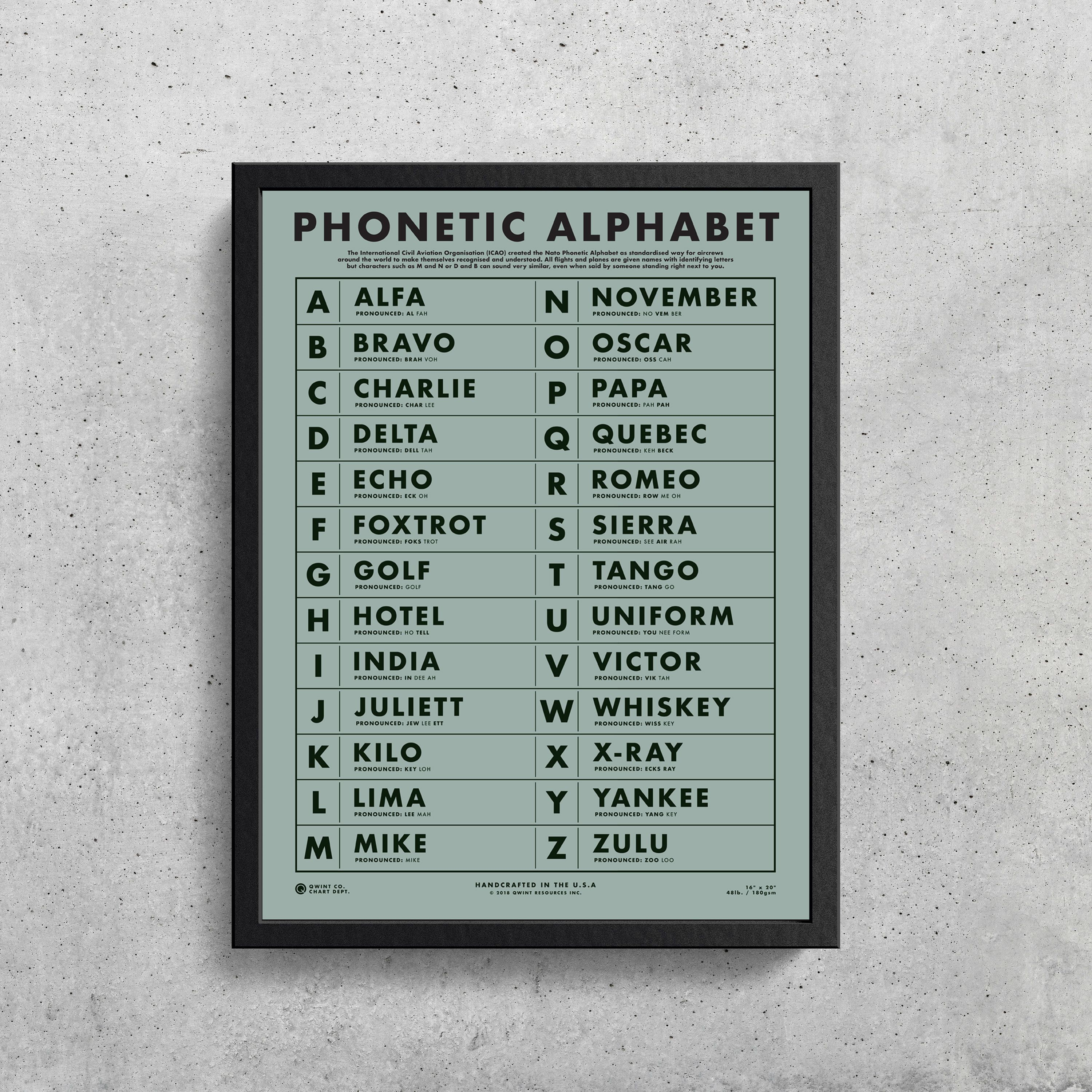 Nato Phonetic Alphabet Printable Aviation Art Gifts For Pilots The Walking Dead Wes Anderson Boys Room Bathroom Decor Phonetic Alphabet Nato Phonetic Alphabet Alphabet Wall Art