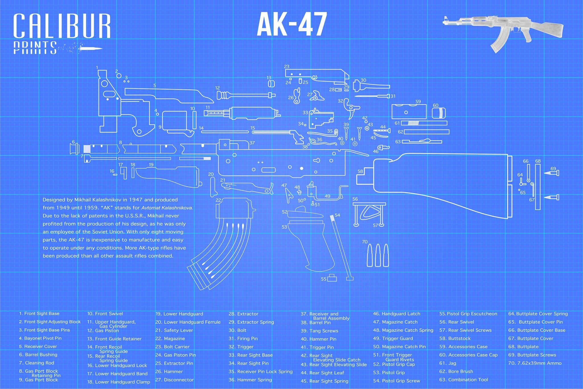 Ak47 blueprints ak47 pinterest weapons and craft ak47 blueprints malvernweather Gallery