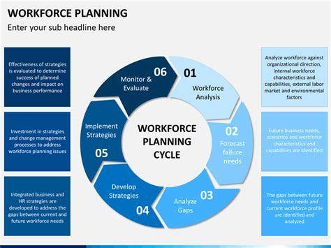 labor planning template - Isken kaptanband co
