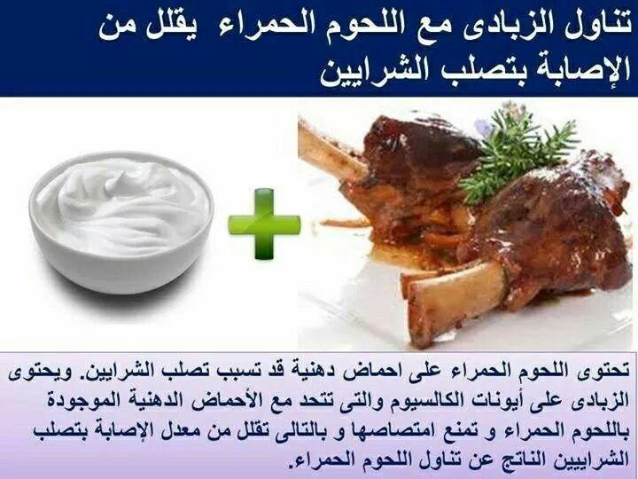 Pin By Malk Malk On Malak Yehia Food Meat Beef