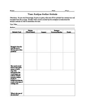 Tone Graphic Organizer Graphic Organizers Sentence Structure