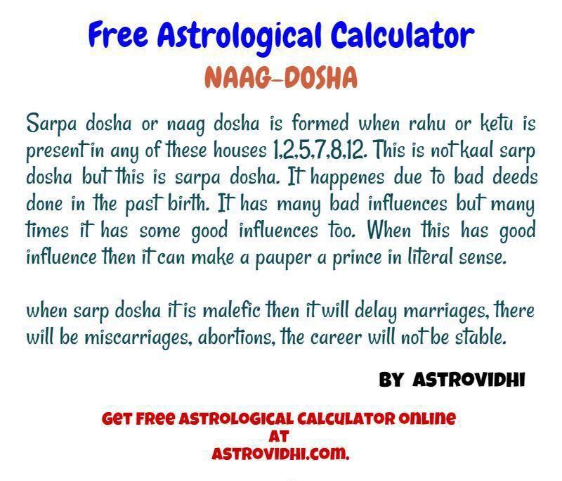 Check Mangal Dosh Kaal Sarp Dosh Lagna Kundali Chart And More
