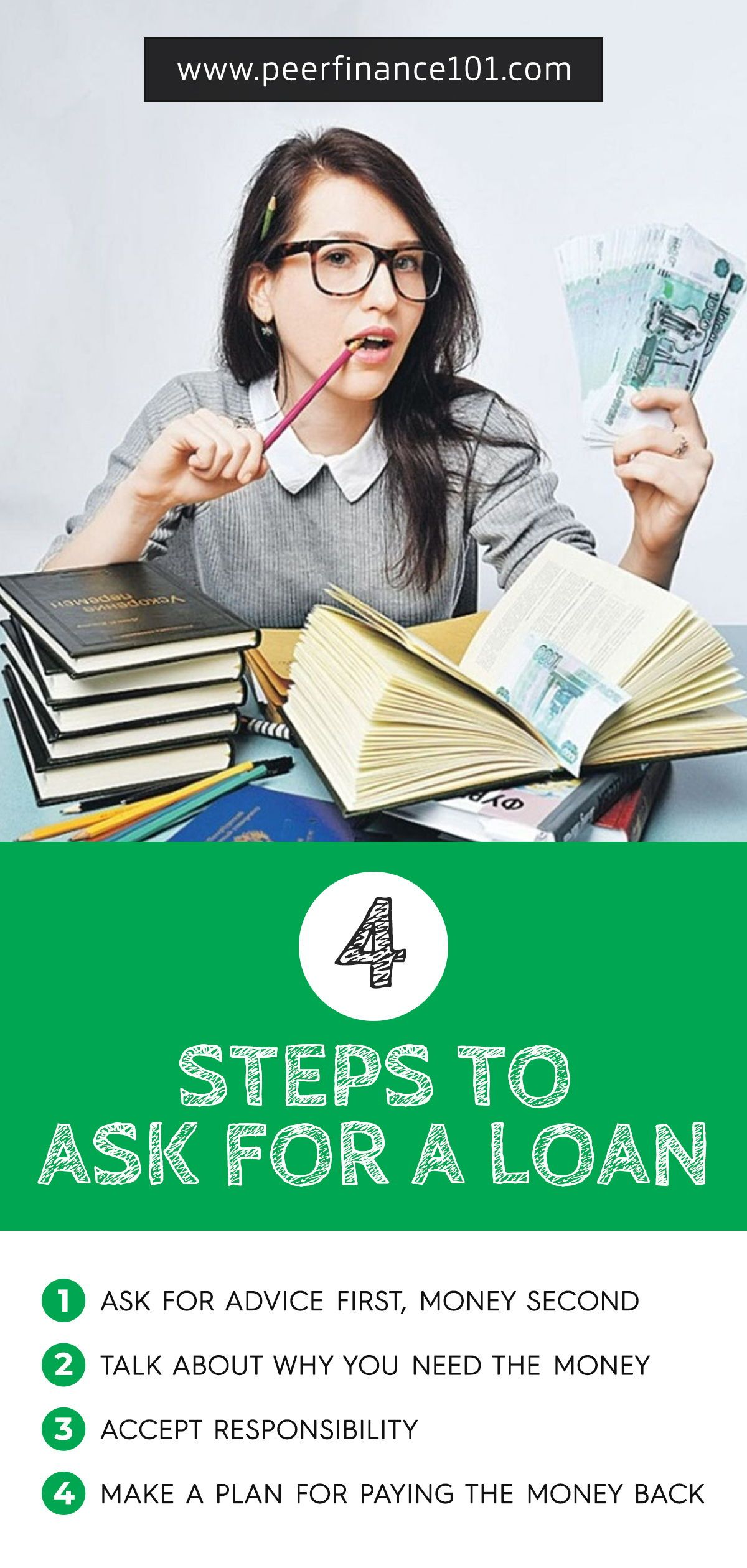 How To Ask A Family Member For A Loan Student Loan Forgiveness Paying Off Student Loans Loan