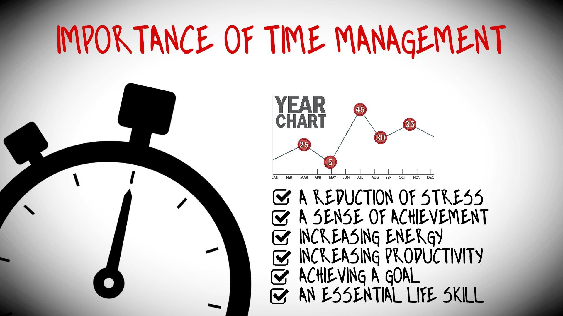 Importance Of Time Management For Better Life Style Https Www Youtube Com Watch V A9wfby4wbqg Management Skills Importance Of Time Management Time Management
