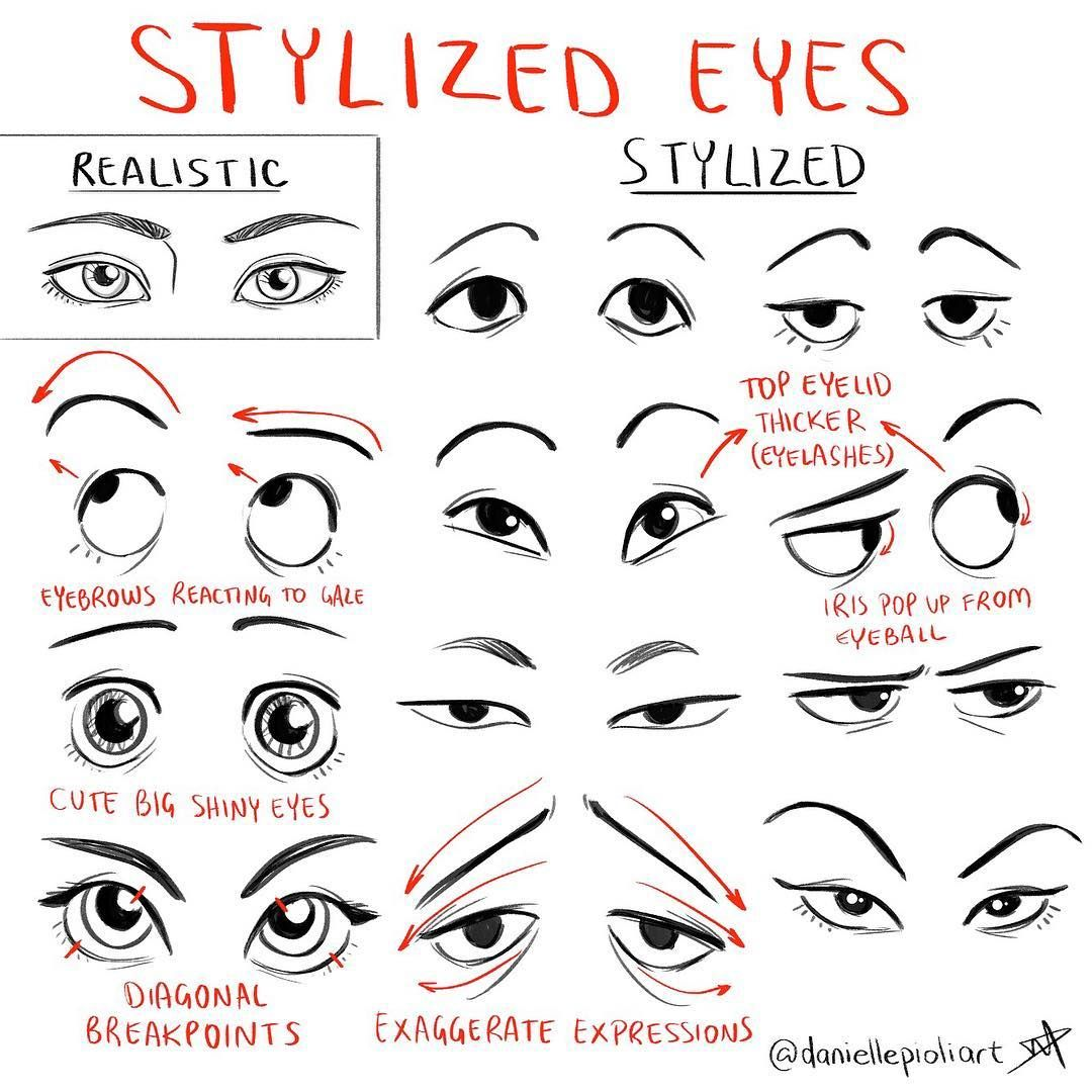 Quick Tip Monday Of The Week Is Late About Eyes Again But This Time It S Stylized Eyes A Few Quick Notes On How To Eye Art Eye Drawing Drawing Expressions
