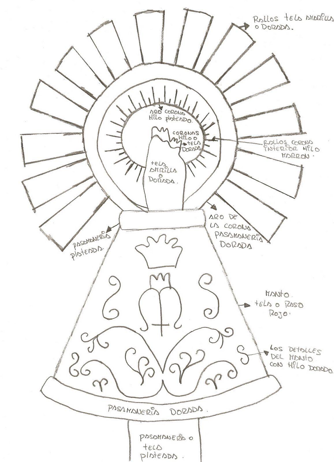 Las chorradikas de Laury: Virgen del Pilar para bordar, apliques o