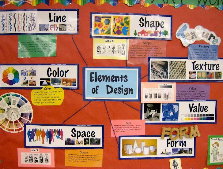 Zilker Elementary Art Class: Kinder Pattern Paintings   Kid\'s Ideas ...