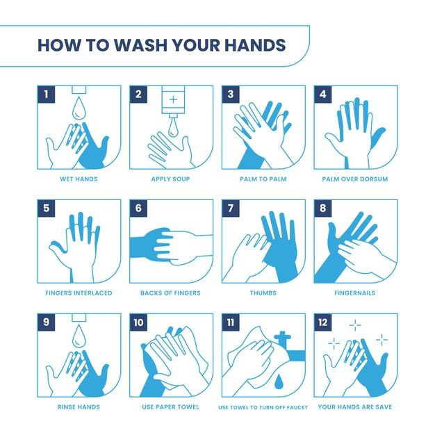 Download How To Wash Your Hands For Free Vector Free Graphic