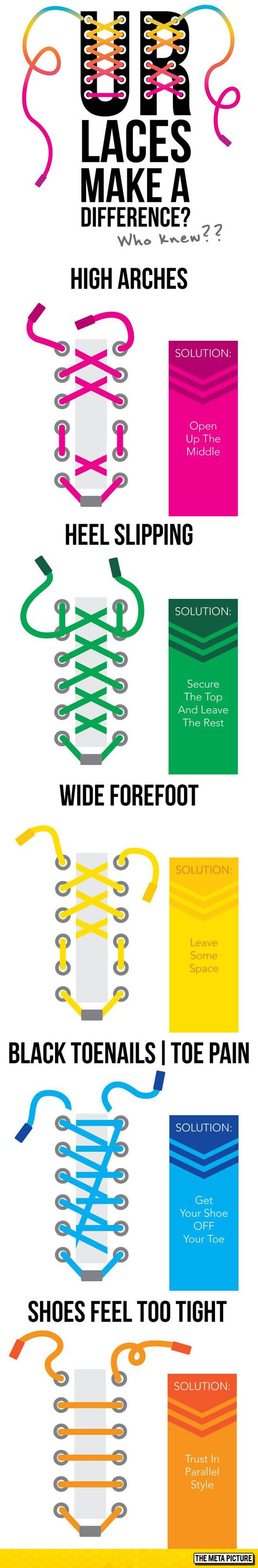 How To Lace Shoes For Proper Fit Fashion Pinterest Life hacks