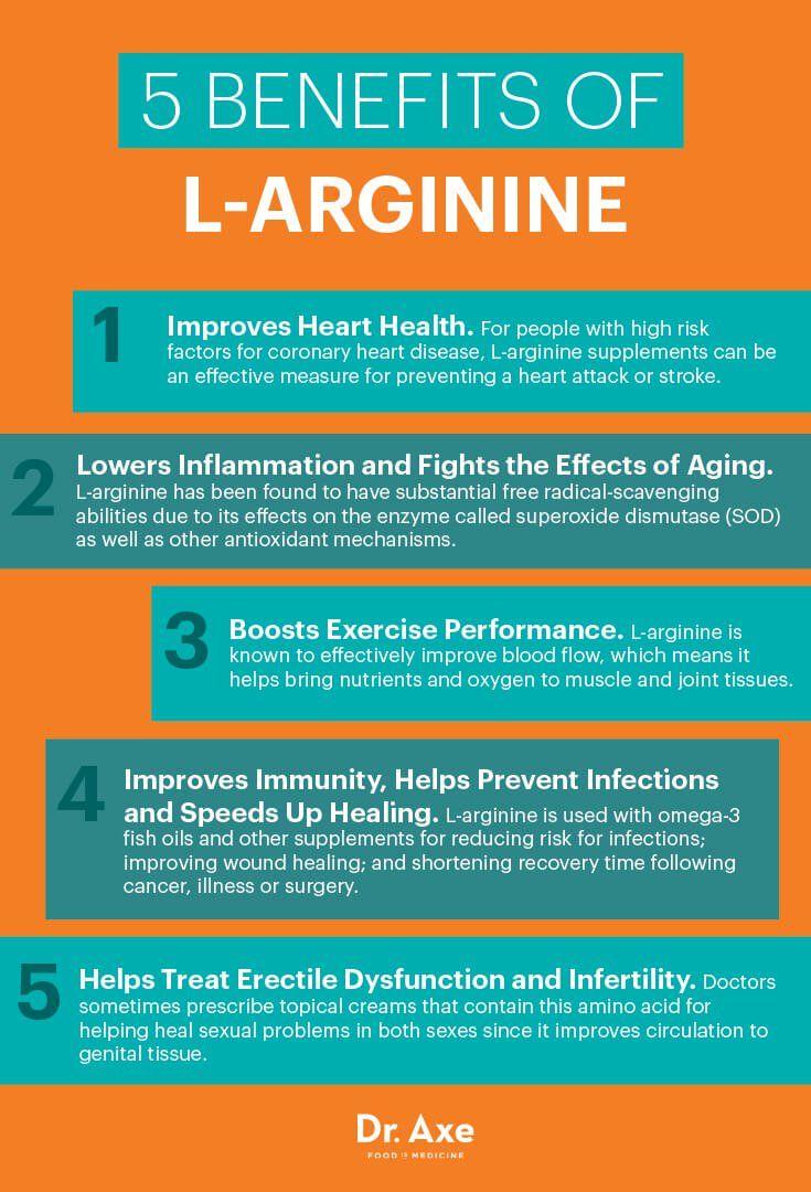 Weight loss adhd medications