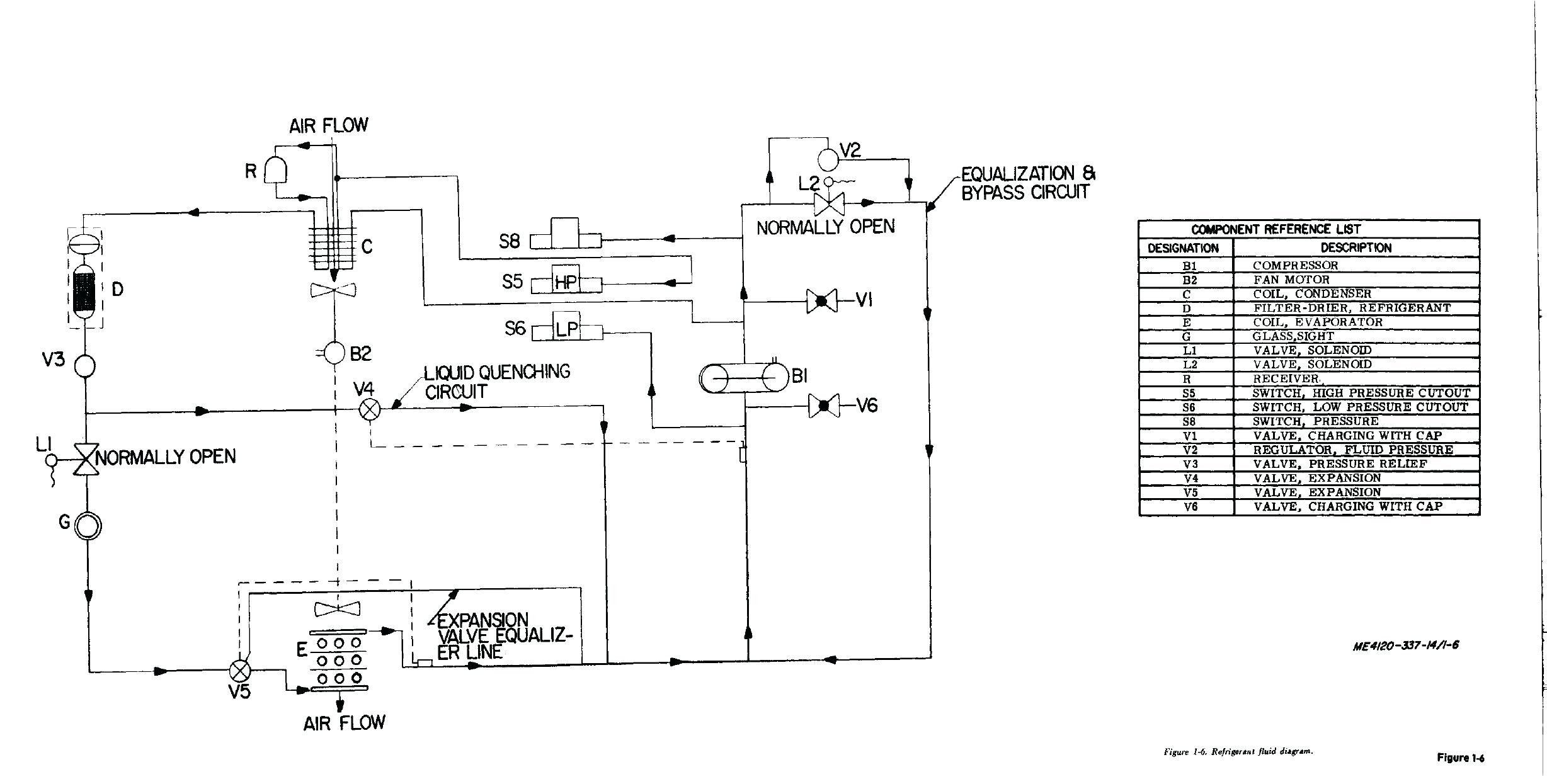 Wiring Diagram For Belle Minimix 150