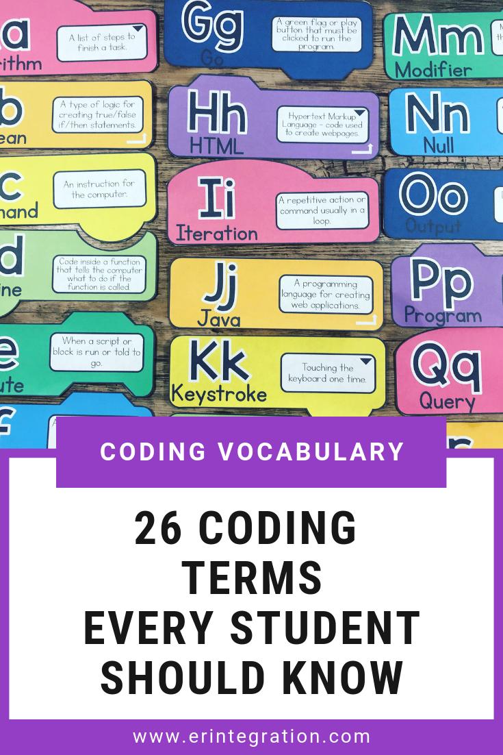Codierung von Alphabet-Postern mit Definitionen
