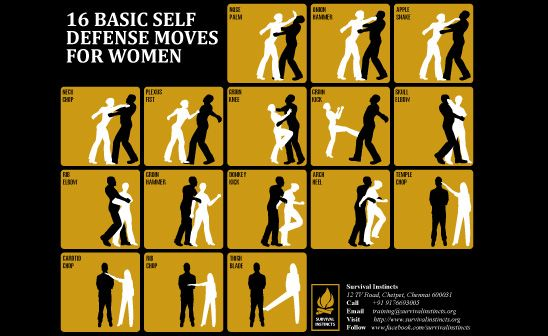 Basic Self Defense