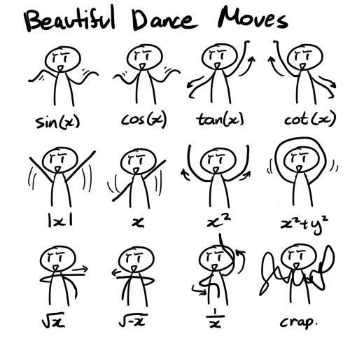 I Just Found Out That My Best Moves Have Names Math Humor Math Jokes Science Jokes