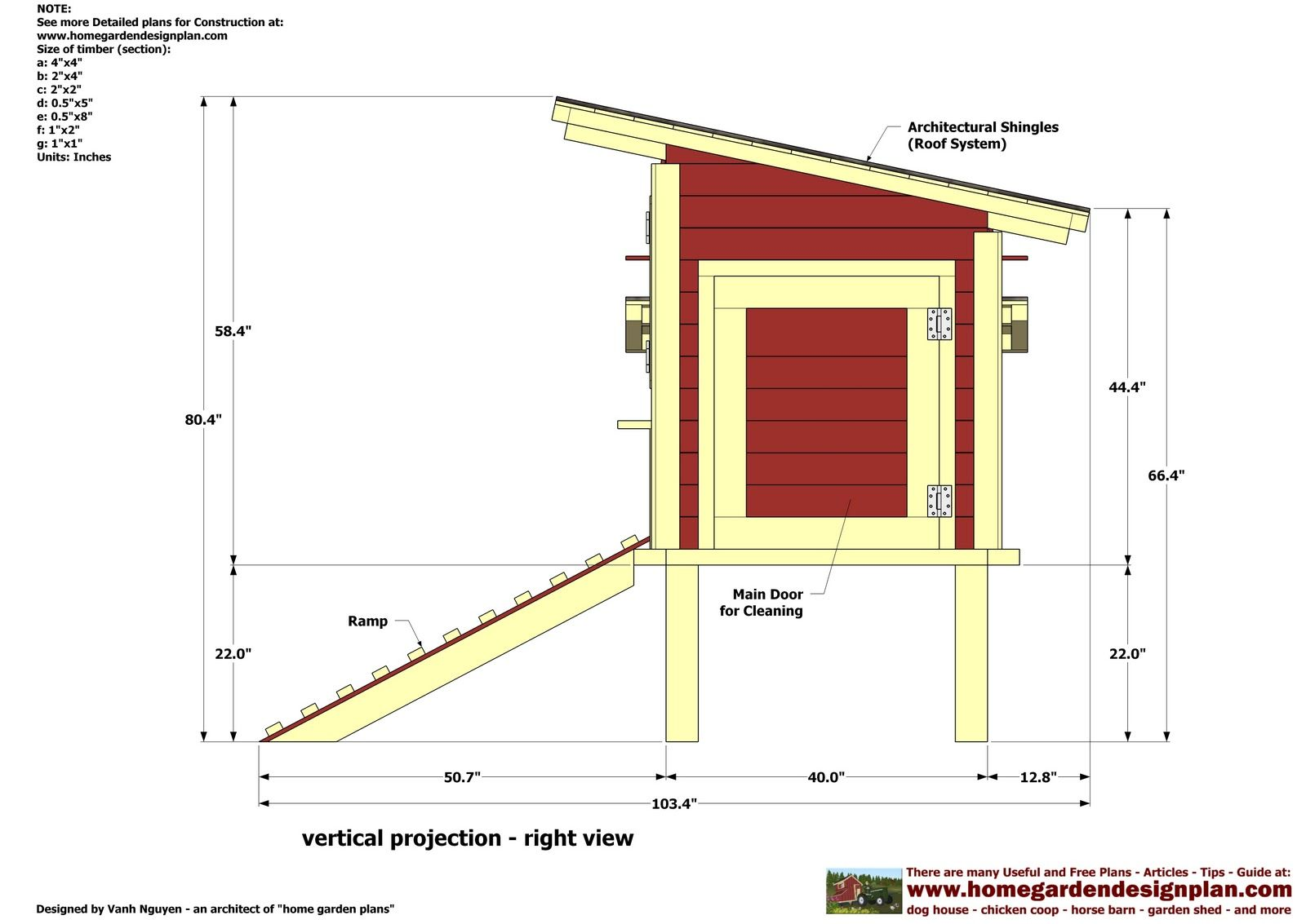 Very specific grow building plans and a materials list for how to