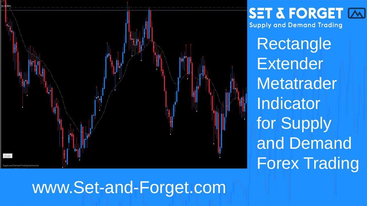 Forex Strategy 4 Boomtown Shreveport Bossier Forex Trading