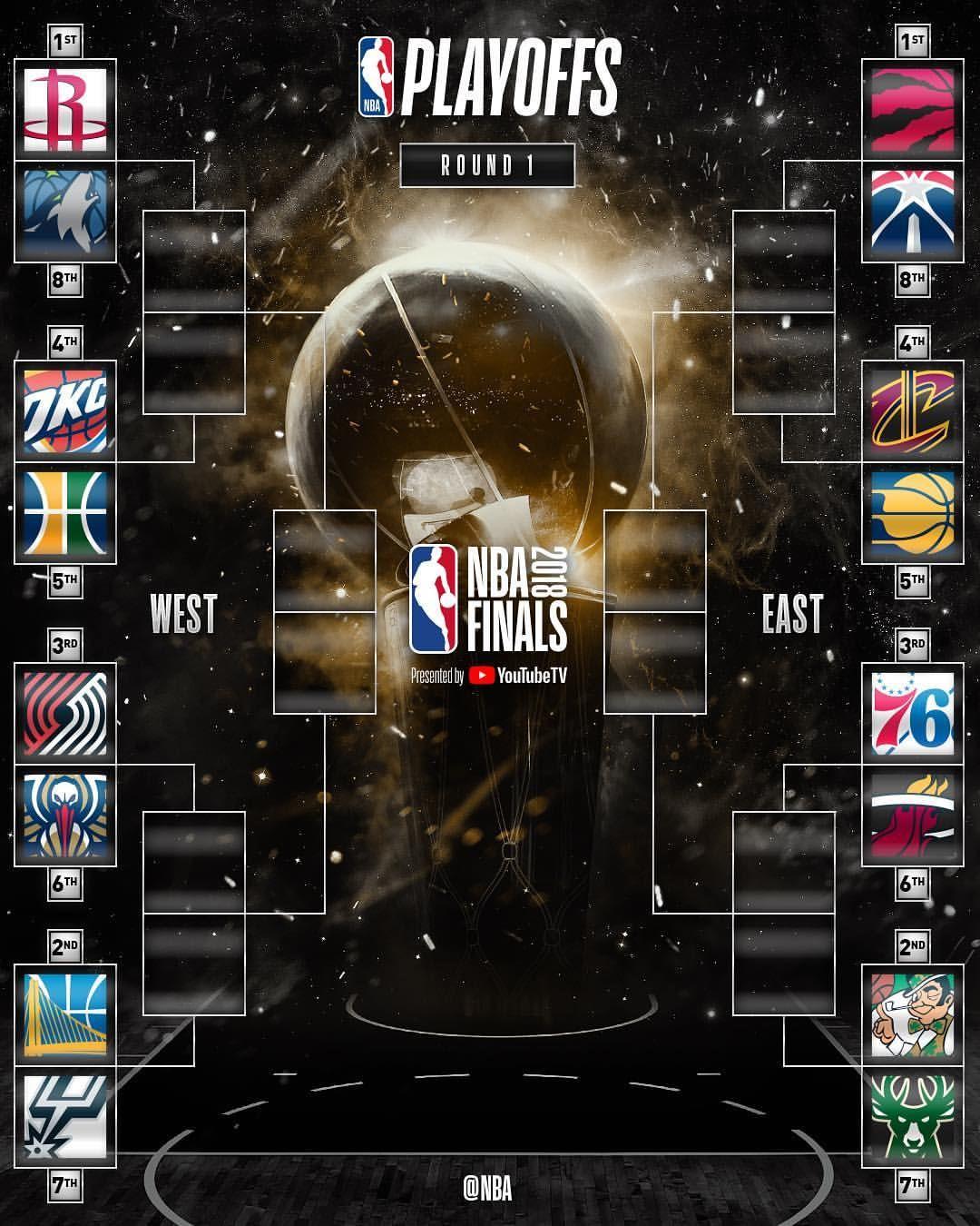 The 2018 #NBAPlayoffs are set!! | Nba playoffs, Basketball ...