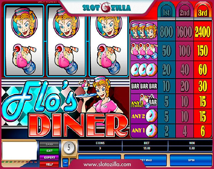 Spiele Diner Of Fortune - Video Slots Online