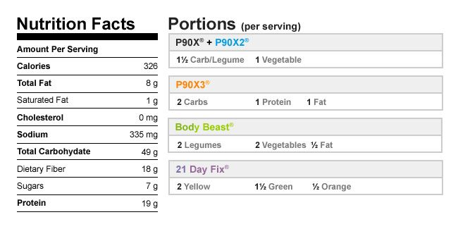 Calories in Lentil Lime Salad | BeachbodyBlog.com
