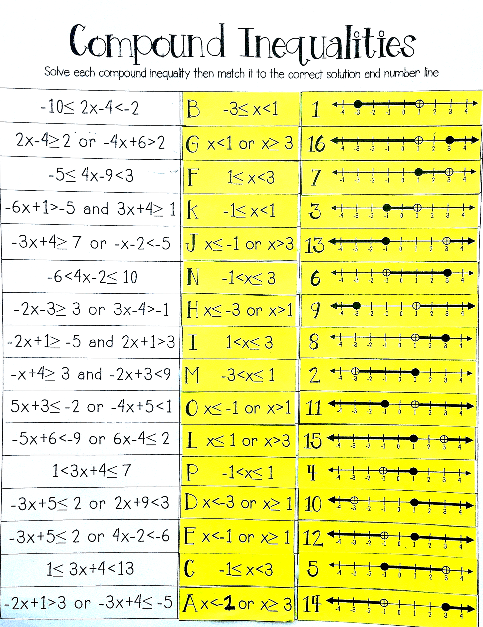 Compound Inequalities Card Match Activity Algebra 1 Worksheets