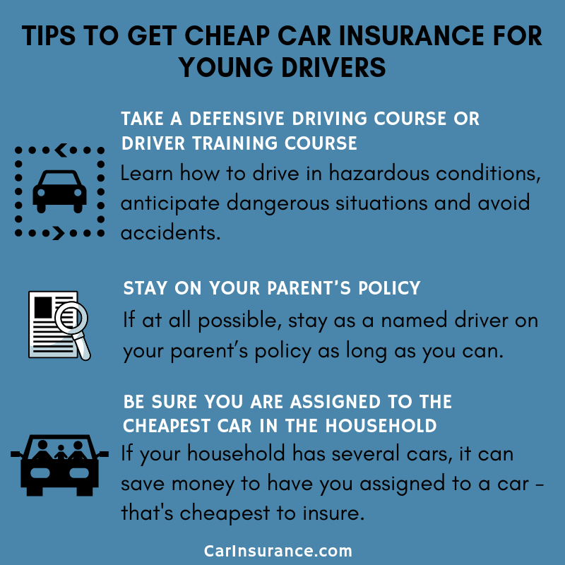 Cheap Car Insurance For Young Drivers 5 Hacks For 2019 Cheap