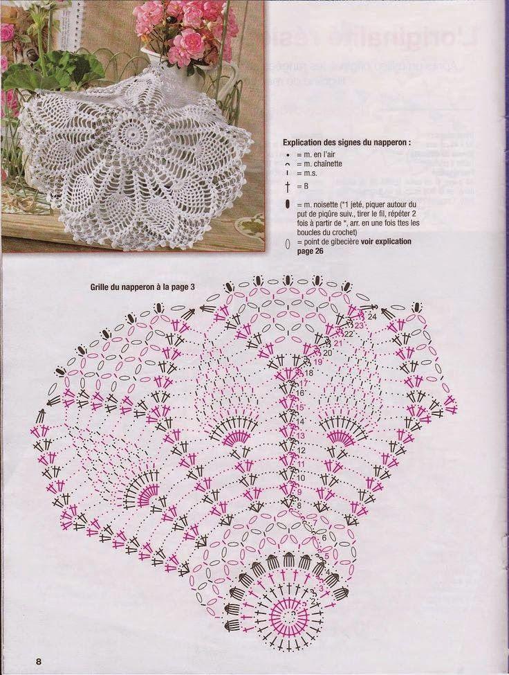 Kira scheme crochet: pineapple | Tapetes | Pinterest | Deckchen ...