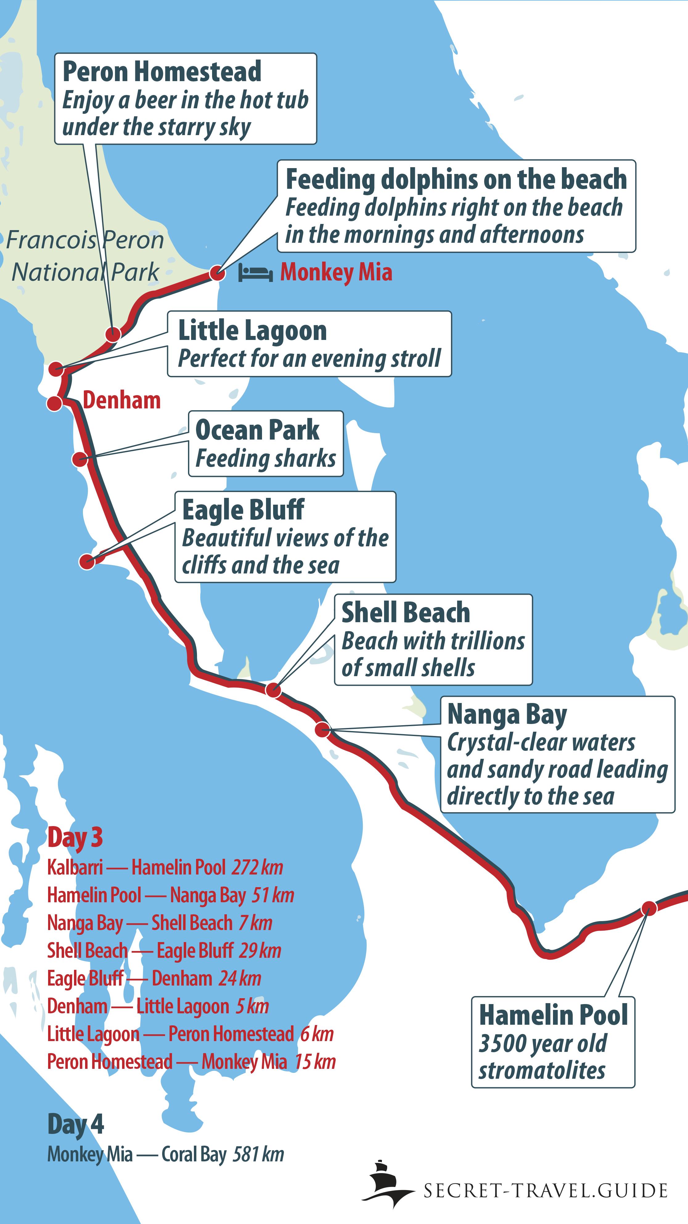 François Peron National Park