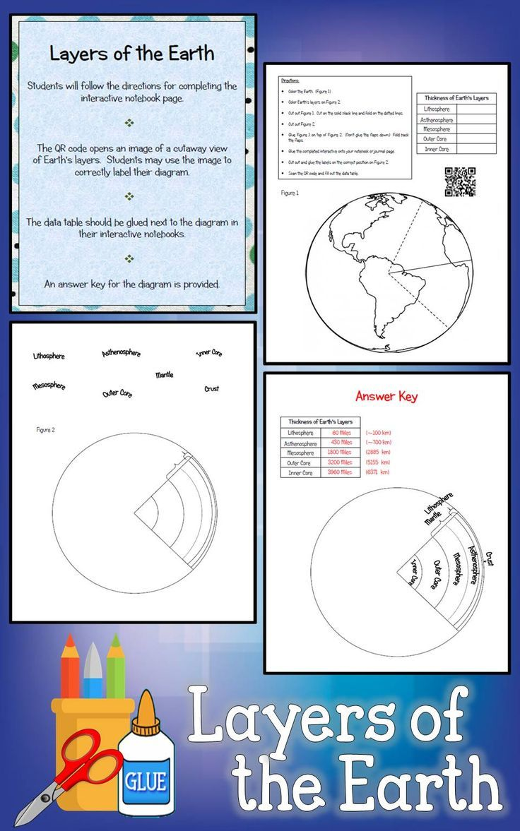 Layers Of The Earth Interactive Notebook Activity Science Lithosphere Image Gallery For Inside Diagram Pinterest Outer Core Qr Codes And Students