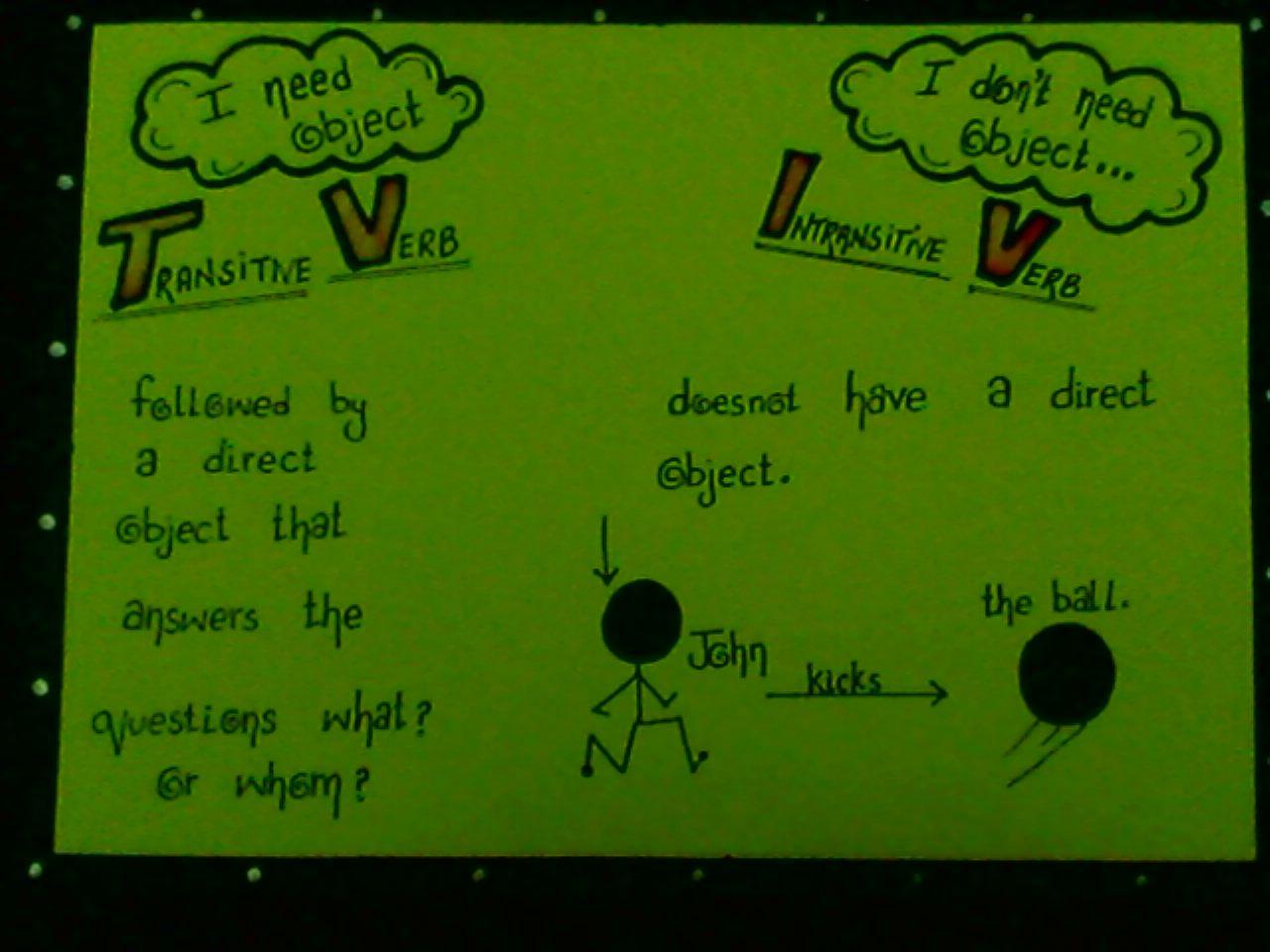 Uncategorized Transitive And Intransitive Verbs Worksheet 14 best verbs images on pinterest transitive and intransitive verb