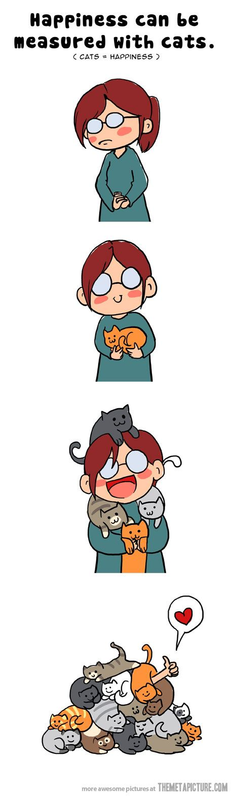 cats=hapiness