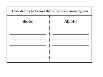 5th Grade Science5 L 2 1 A Foldable To Help Students Understand The Difference Between Biotic And Abiotic Factors Abiotic Foldables Biotic