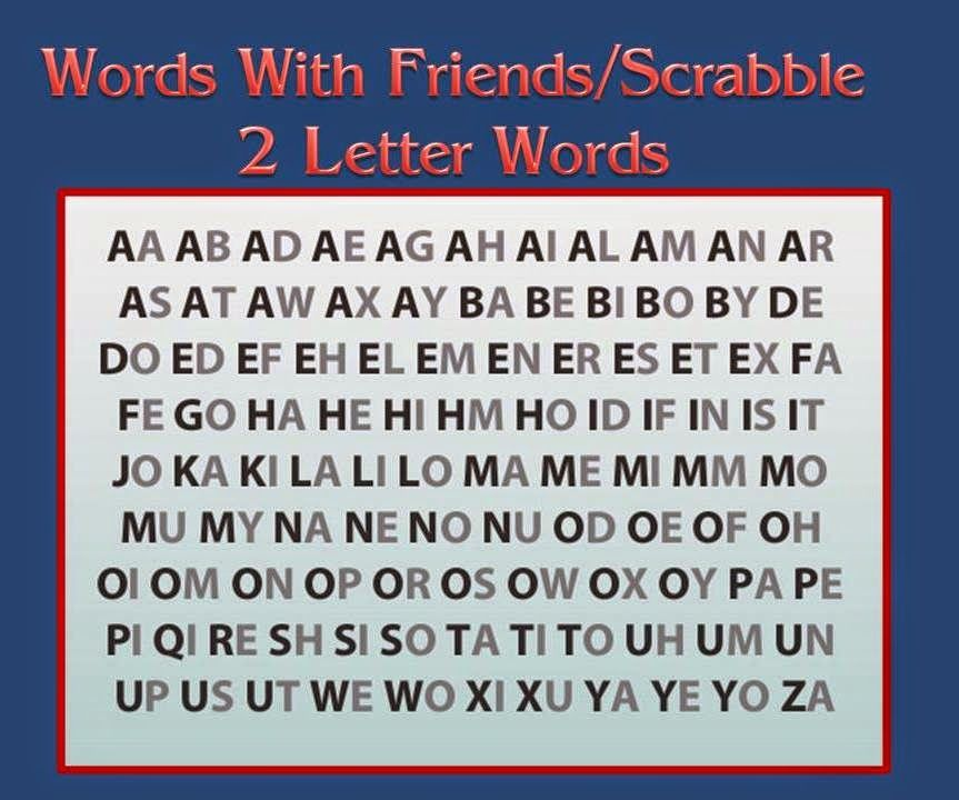 Words with Friends or Scrabble 2 Letter Word List Words
