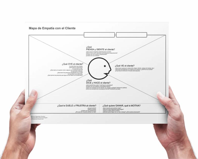 Mapa De Empatia Vacio.Canvas Mapa De Empatia Con El Cliente Servicio Al Cliente