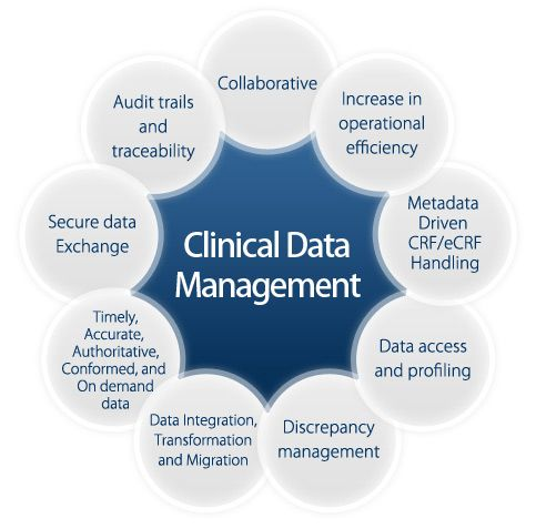how to become a clinical trial manager