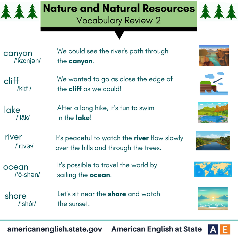 Conversation of natural resources