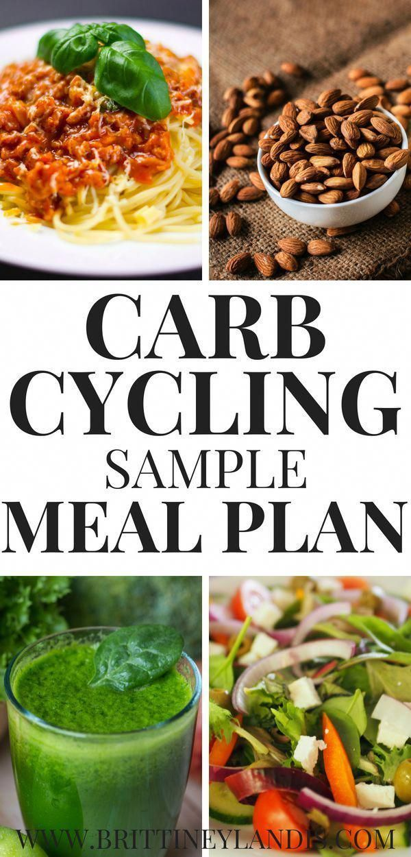 CARB CYCLING SAMPLE MEAL PLAN.  Awesome carb cycling meal ideas for women.  Low carb meal ideas. Hea...