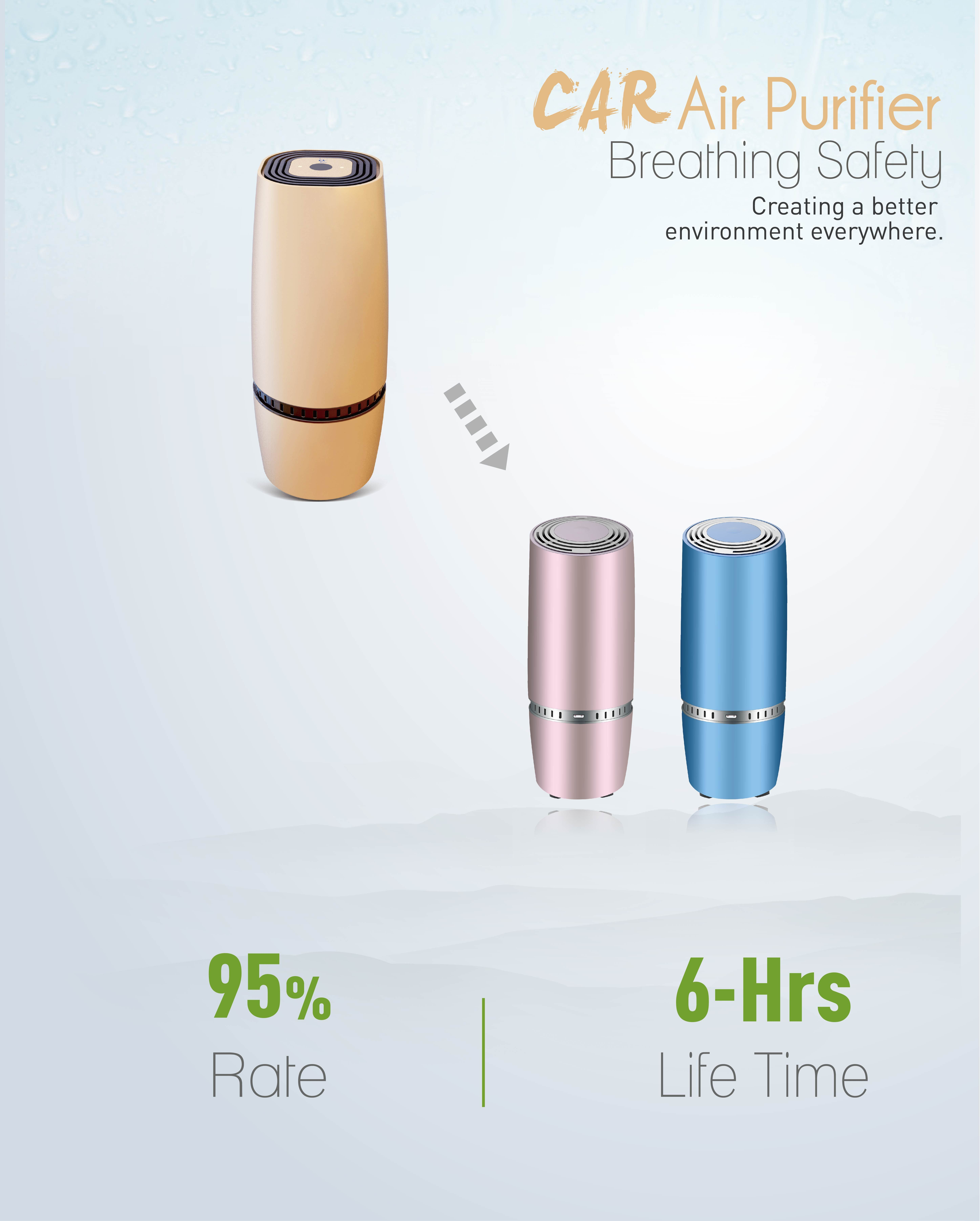 Hospital grade air purifier for the home and office.
