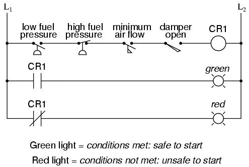 Relay Permissive And Interlock Circuits Ladder Logic Physics Circuit