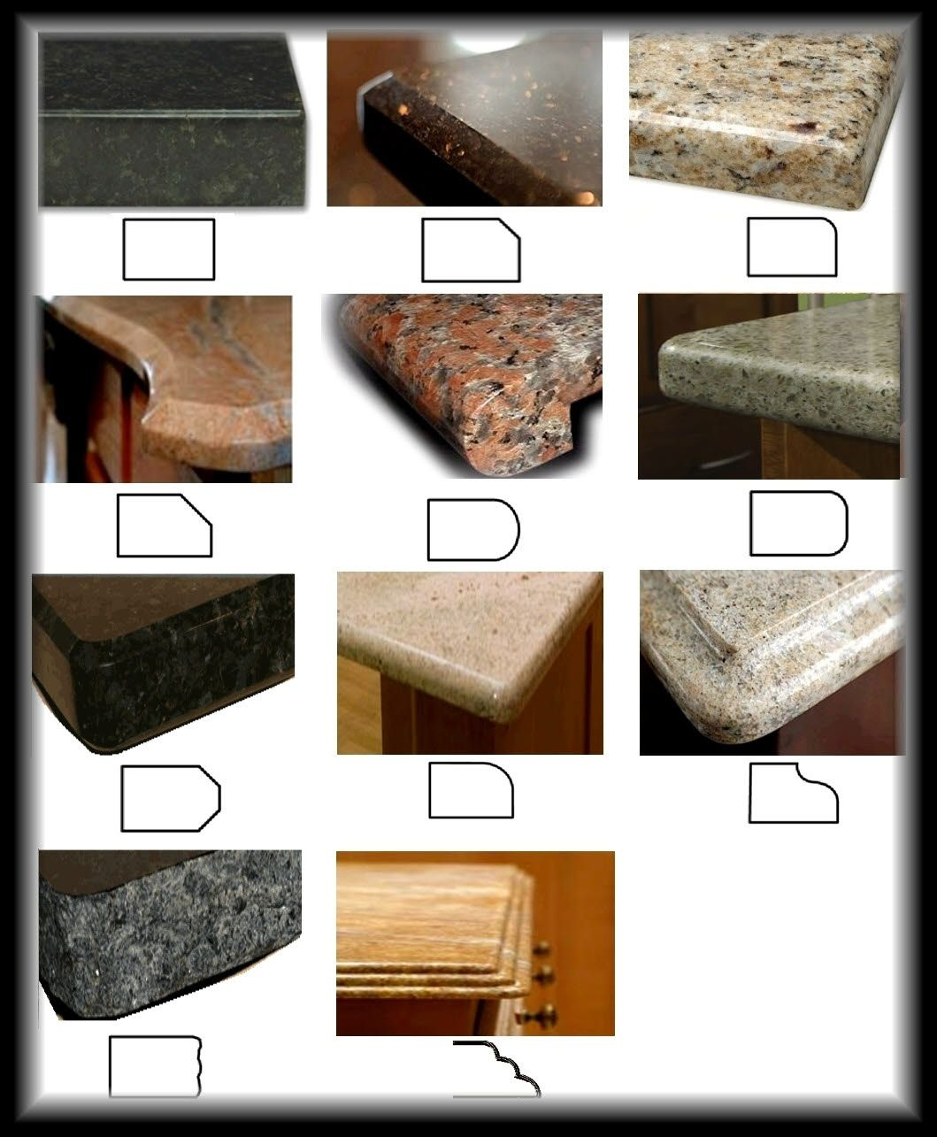 Granite countertops most popular favorite - Find This Pin And More On Stone Countertop Edges
