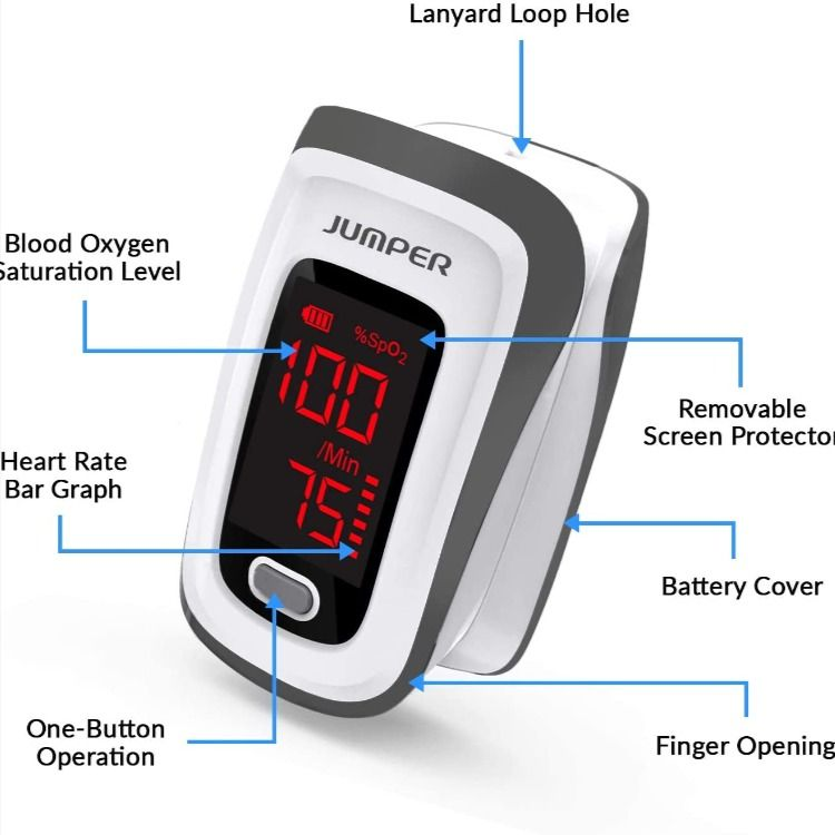 Fingertip Heart Rate Tracker Monitor with LED Screen Digital Readings for Pulse Rate