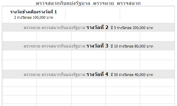 Today Thailand Lottery Result Full Chart Online 16… | Today