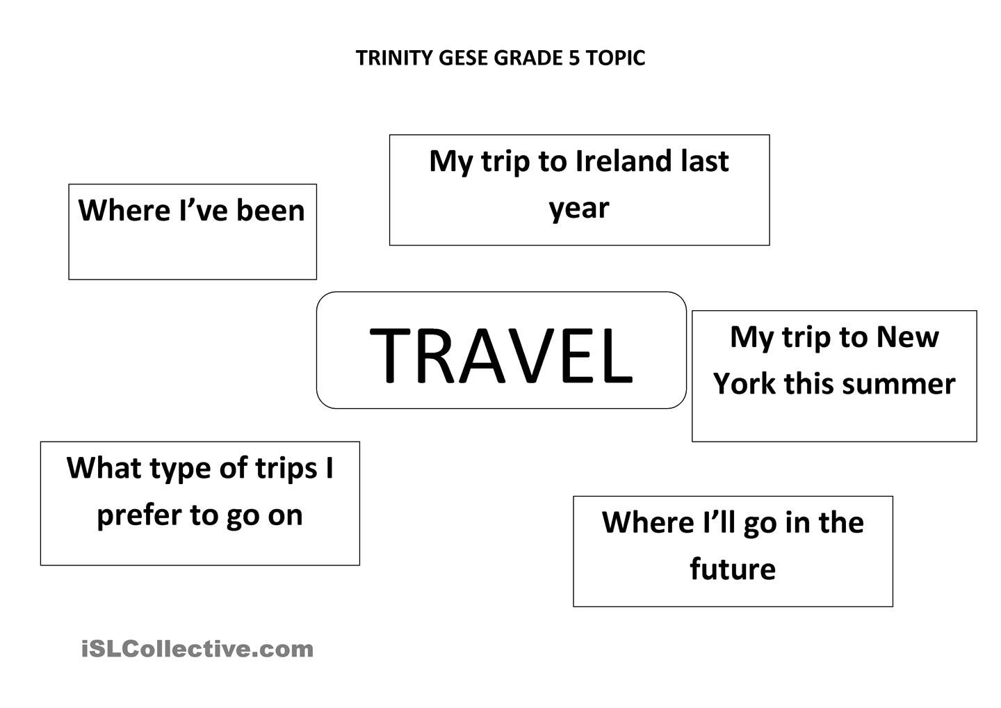 Trinity Gese Topic Forms Con Imagenes Ingles