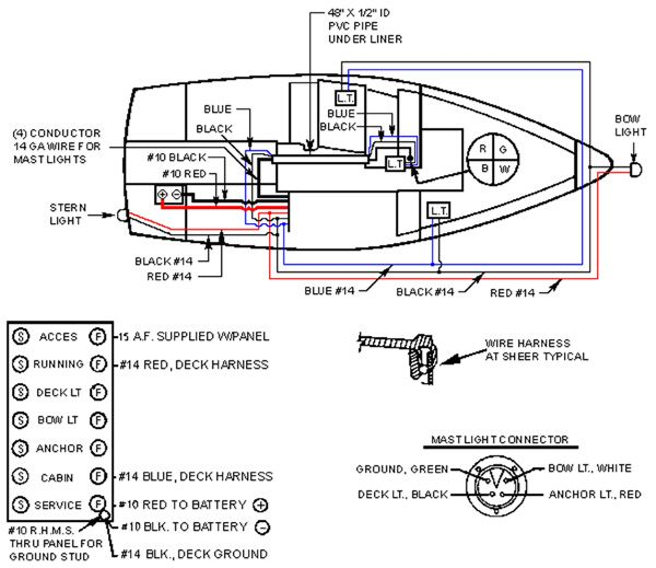 c22 electrical schematics boat wiring, boat restoration, boat projects, boat  building, sail