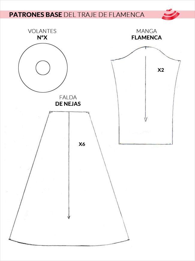 patrones base del traje de flamenca - manga, falda y volante ...