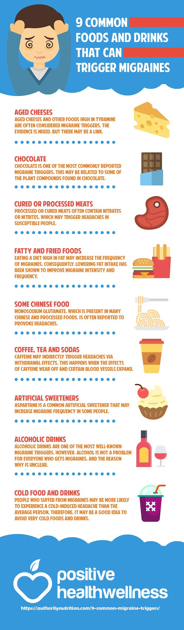 foods that trigger migraines pdf