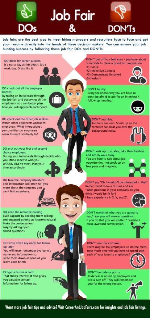 Job Fair Infographic Job search Job fair, Career fair tips, Job