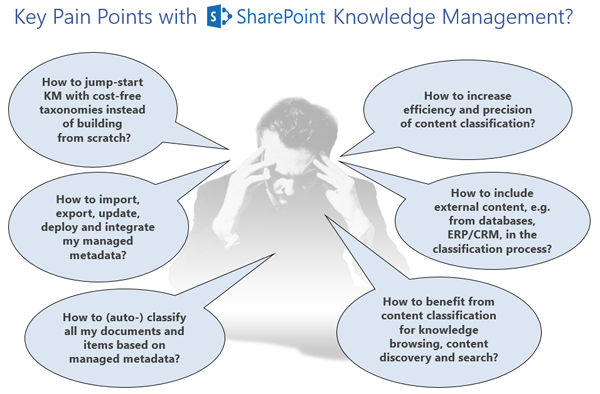 SharePoint-Knowledge-Management.png